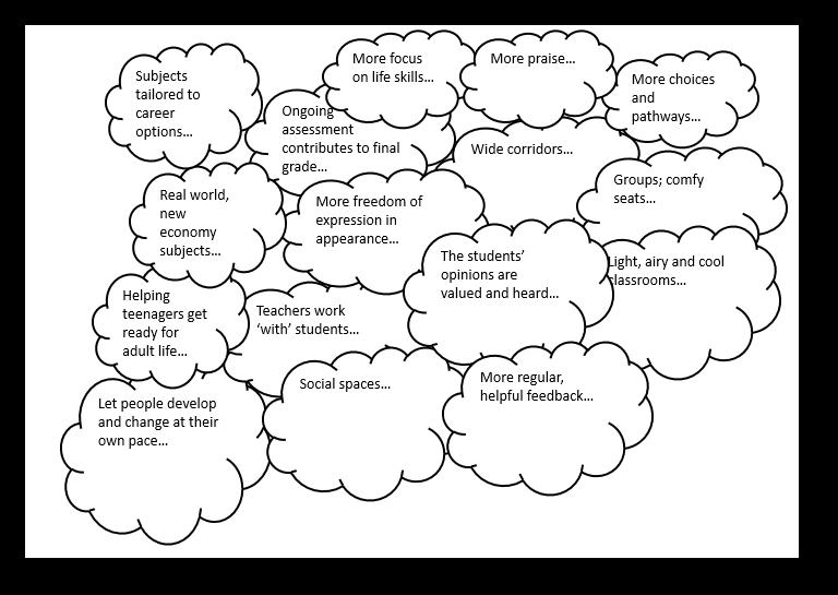 Planning persuasive writing