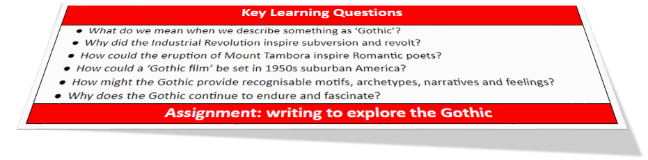 Key Learning Questions