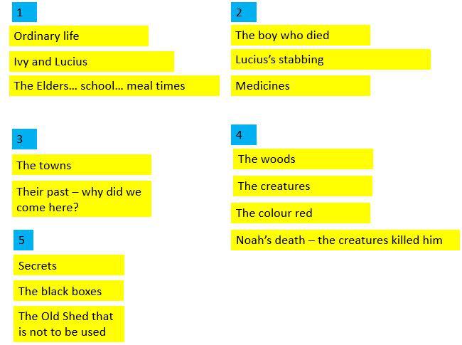Planning Empathic Writing